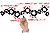 Biznesmen z biznes planu dla zrównoważonego rozwoju, natura i pl — Zdjęcie stockowe