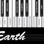 Earth text piano keys — Stock Photo #71479197