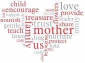 A Mother's Day heart word cloud — Stock Vector