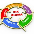 3d six sigma flow chart — Stock Photo #59674955