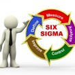 3d businessman and six sigma flowchart — Stock Photo #59674977