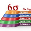 Process improvement - six sigma — Stock Photo #59675705