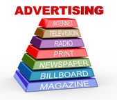 3d pyramid of advertising media — Stock Photo