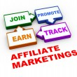 3d affiliate marketing process — Stock Photo #64692329
