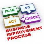 3d pdca plan do check act process — Stock Photo #64692879