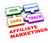 3d affiliate marketing process — Stock Photo
