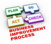3d pdca plan do check act process — Zdjęcie stockowe