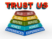 3d trust us concept pyramid — Stock Photo