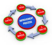 3d improvement process flow chart — Stock Photo