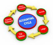 3d accounting cycle — Stock Photo
