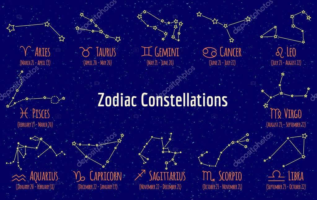 Satz Von Tierkreiszeichen Und Sternbilder Vektor Sammlung Blauen Hintergrund Sternzeichen