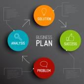 Business Plan diagram — Stock Vector