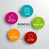 Minimalistic business schema diagram — Stock Vector