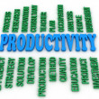 3d image Productivity concept word cloud background — ストック写真