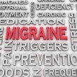 3d imagen Migraine issues and concepts word cloud background — Stock Photo #57382961