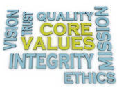 3d imagen Core values issues and concepts word cloud background — Stock Photo