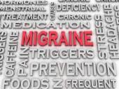 3d imagen Migraine issues and concepts word cloud background — Stock Photo
