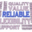 3d imagen Reliable issues concept word cloud background — Stock Photo #61627195
