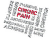 3d image CHRONIC PAIN issues concept word cloud background — Stock Photo
