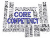 3d imagen Core Competency  issues concept word cloud background — Stock Photo