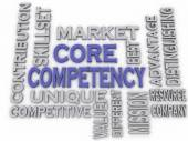 3d imagen Core Competency  issues concept word cloud background — Стоковое фото