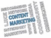 3d image Content marketing issues concept word cloud background — Stock Photo