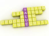 3d image Value issues concept word cloud background — Stock Photo