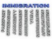 3d image Immigration  issues concept word cloud background — Stok fotoğraf