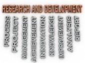 3d image research and development   issues concept word cloud ba — 图库照片