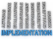 3d image Implementation  issues concept word cloud background — Stock Photo