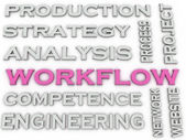 3d image Workflow  issues concept word cloud background — Stock Photo