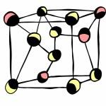 Doodle lattice atomic physics — Stock Photo #52523315