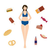 Full girl. Bad habits — Stock Vector