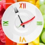 Food clock — Stock Photo #65034843