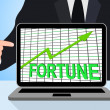 Fortune Graph Chart Displays Increasing Good Luck And Money — Stock Photo #53004979
