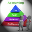 Accounting Pyramid Means Paying Taxes Auditing Or Bookkeeping — Stock Photo #53004465