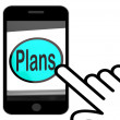 Постер, плакат: Plans Button Displays Objectives Planning And Organizing