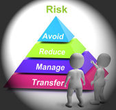 Risk Symbol Shows Risky Or Uncertain Situation — Stock Photo