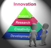 Innovation Pyramid Shows New Or Latest Developments — Stock Photo