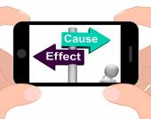 Cause Effect Signpost Displays Consequence Action Or Reaction — Stock Photo