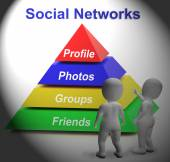 Social Networks Pyramid Shows Facebook Twitter And Google Plus — Stock Photo