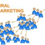 ������, ������: Viral Marketing Shows Social Media And Advertise