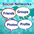 Social Networks Words Means News Feed And Forums — Stockfoto #57498833