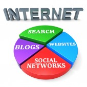 Internet Search Means World Wide Web And Analysis — Stockfoto