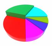 Pie Chart Represents Financial Report And Data — Stock Photo