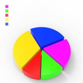 Pie Chart Indicates Business Graph And Charts — Stock Photo