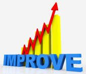 Improve Graph Indicates Improvement Plan And Data — Stock Photo