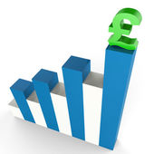 Pound Gain Shows Financial Report And Diagram — Stock Photo