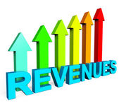Revenues Increasing Indicates Financial Report And Diagram — Stock Photo