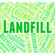 Постер, плакат: Landfill Word Represents Waste Management And Disposal